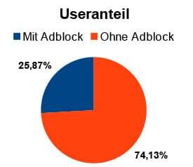 adblockstatistik1
